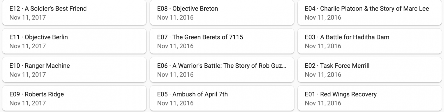 Listing of the 12 episodes in season 1 of The Warfighters